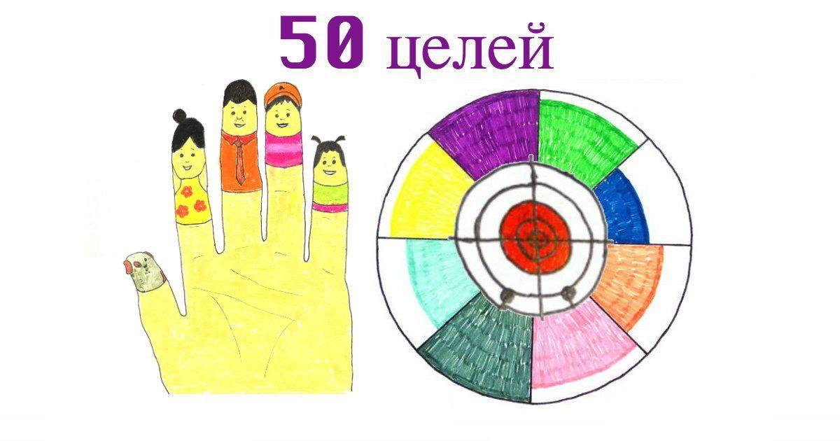 50 целей в жизни женщины список