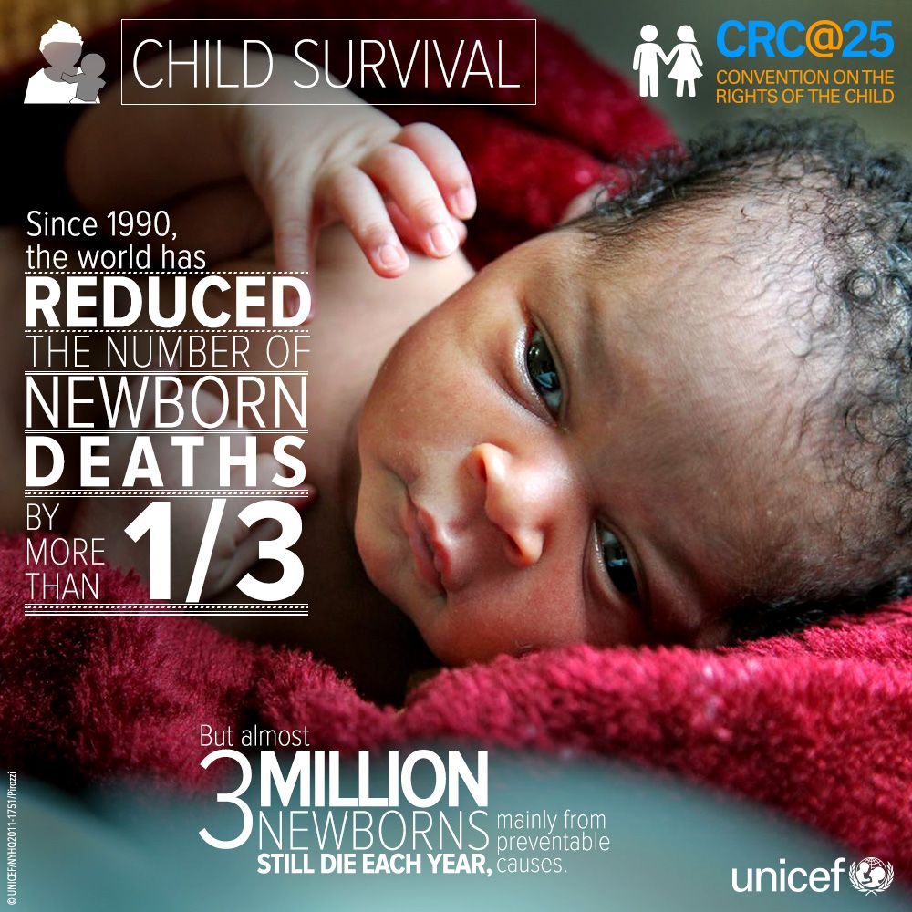 unicef:   This is just one of the 25 achievements we are celebrating as we approach the 25th anniversary of the Convention on the Rights of the Child (CRC) in November. Learn more about the progress we've made and what still needs to be done: http://uni.cf/crc