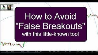 Breakout Trading Strategy Indicator For Forex And Stocks Tags