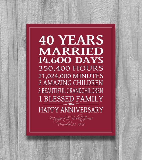40th Wedding Anniversary Gifts For Parents Ideas: 40th Anniversary Gift For Parents Personalized Canvas