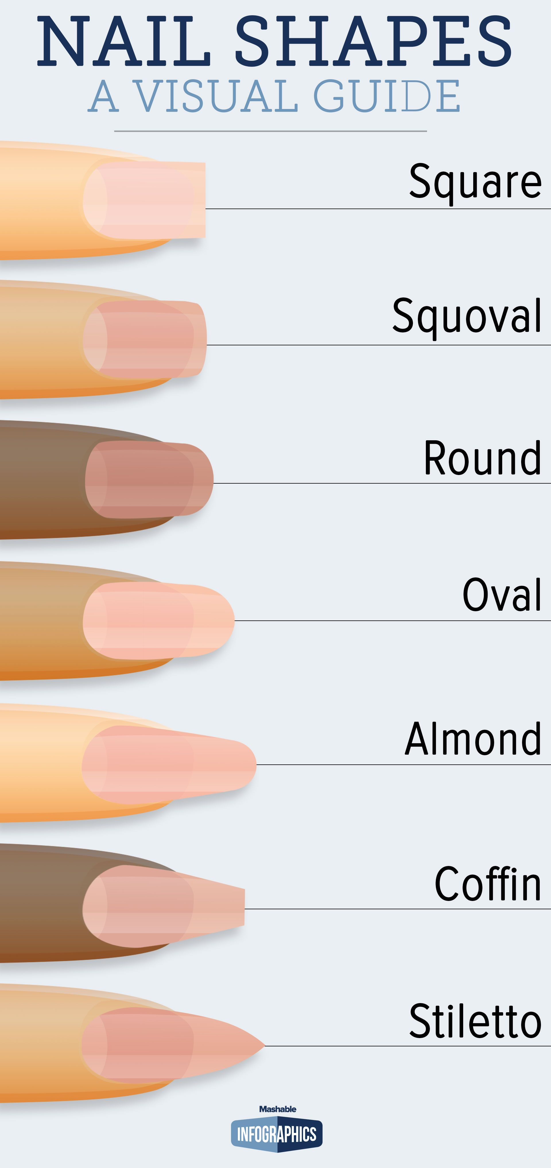 Nail Shape Trends: 125 Years Of Fingernail Trends