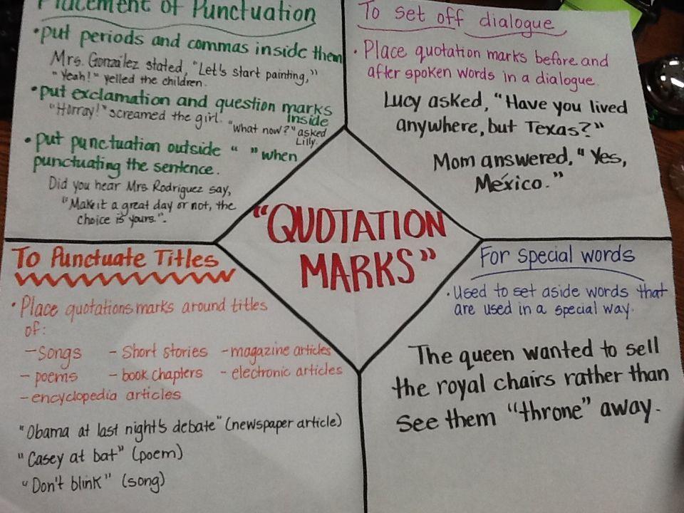 Quotation mark rules Teaching writing, Writing school