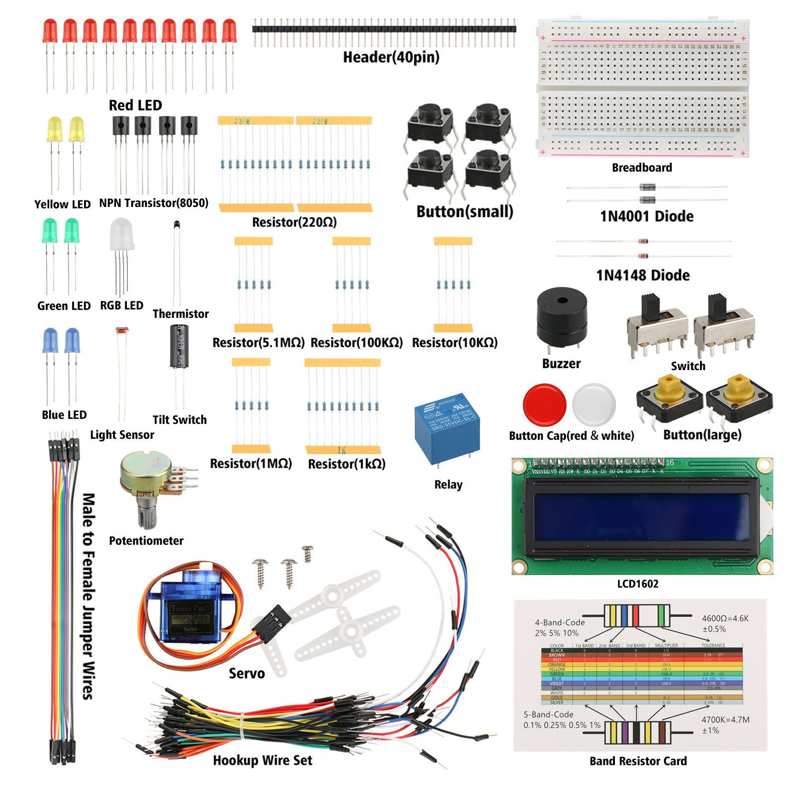 LCD Project Beginner Starter Kit for Arduino UNO R3 Mega