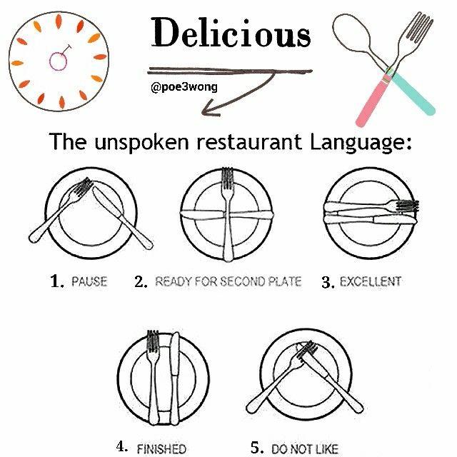 The unspoken restaurant language by putri wong kalau kita lagi the unspoken restaurant language by putri wong kalau kita lagi makan di restaurant besar bahasa yg disampaikan lewat sendok garpupisau setelah kita ccuart Choice Image