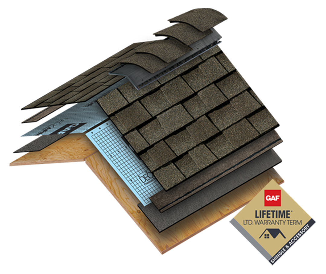 Best Gaf Timberline Hd® Roofing Shingles Shingling Roof 400 x 300