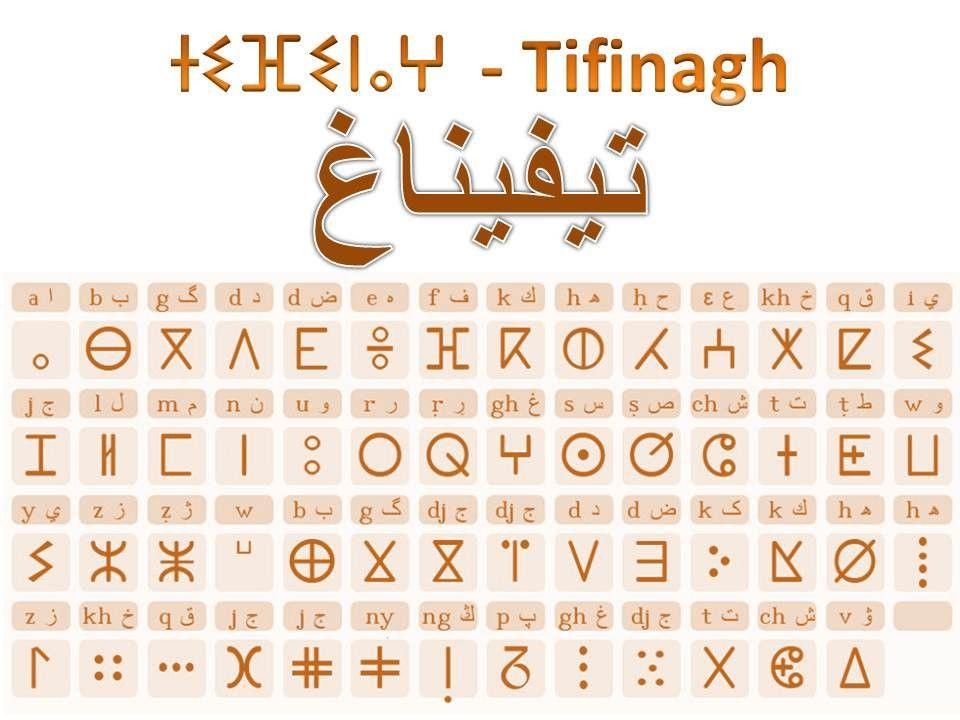 ابجدية التيفيناغ الامازيغية اتموبيديا Word Search Puzzle Words Language