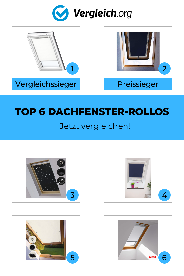 Top 6 Dachfenster Rollos In 2020 Dachfenster Dachfenster Rollo Rollos