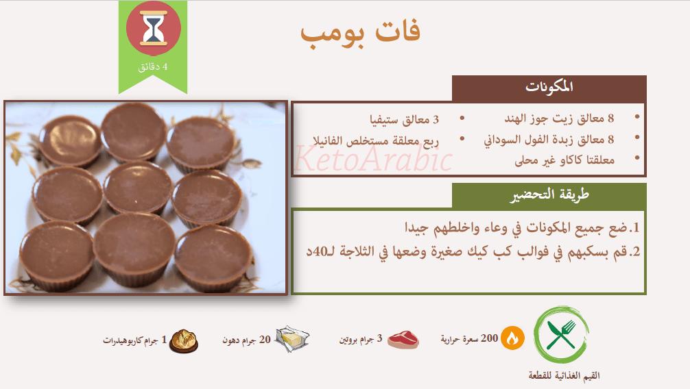 وجبات كيتو دايت جدول رجيم قليل الكربوهيدرات وغني البروتين كنوزي Keto Diet Food List Keto Diet Recipes Starting Keto Diet