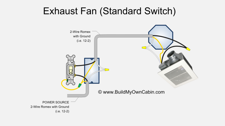 Wiring Diagram Vent Fan : Exhaust fan wiring single switch bathroom remodeling