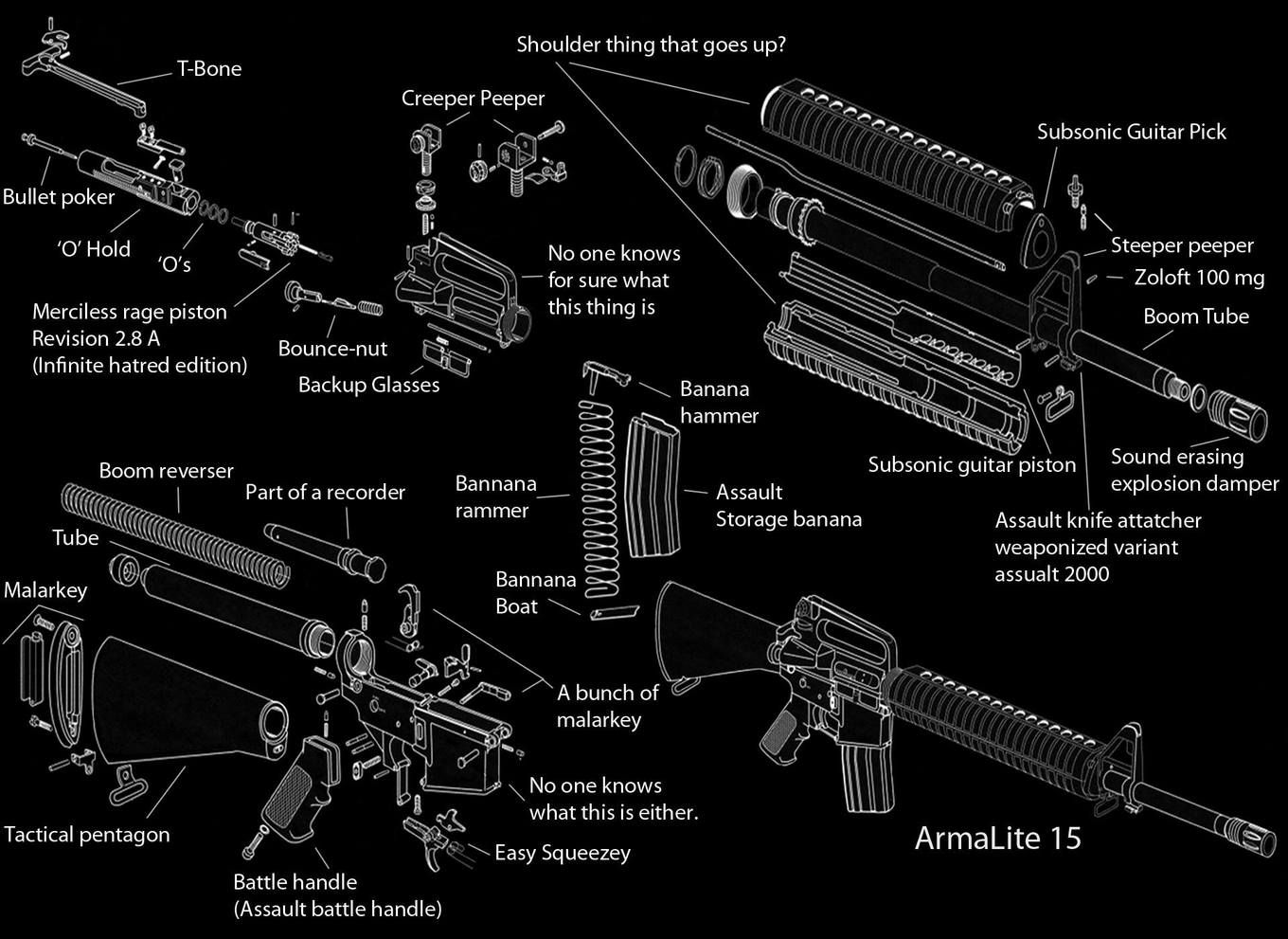 medium resolution of ar 15 schematic