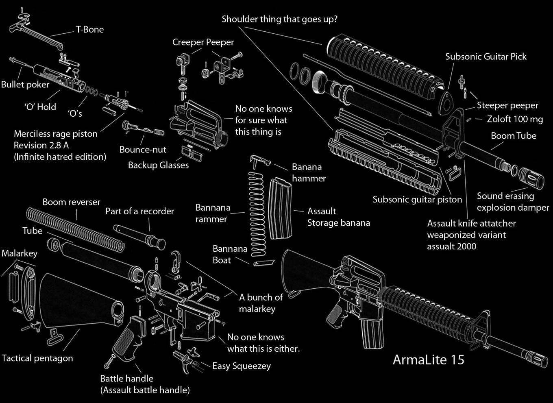 AR15 Schematic | guns | Hand guns, Ar15, Firearms on