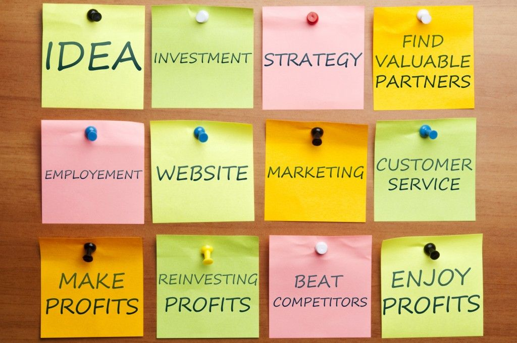 App Startup business plan Best business and marketing resources - startup business plan