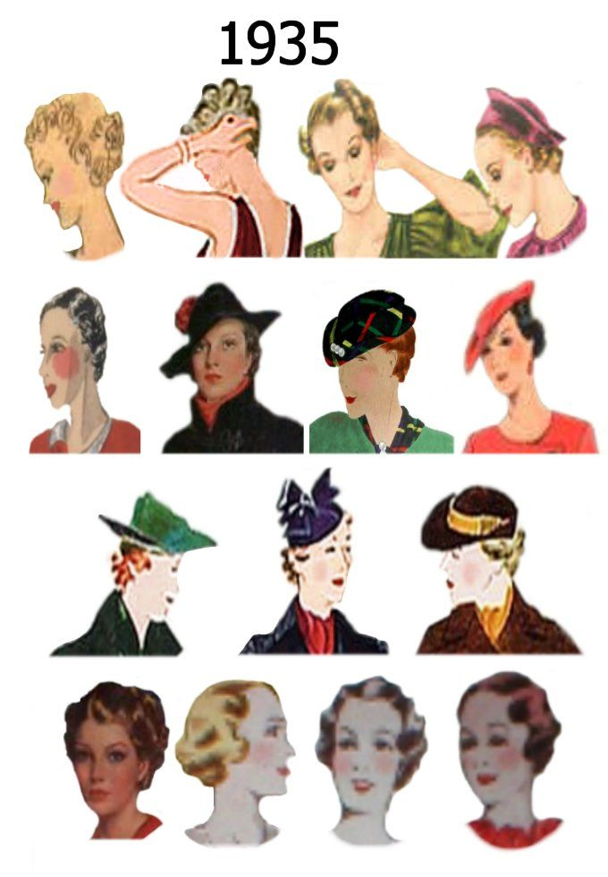 Hat And Hair Styles Fashion History 1930 1940 Fashion History Hats Vintage 1930s Hair