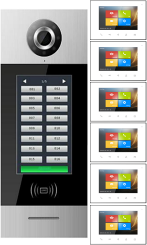 Multi Unit Building Entry System 6 Unit Touch Screen Panel Kit Simple 2 Wire Touch Screen Multi Tenant Facial Intercom S In 2020 Kit The Unit Two Way Radio