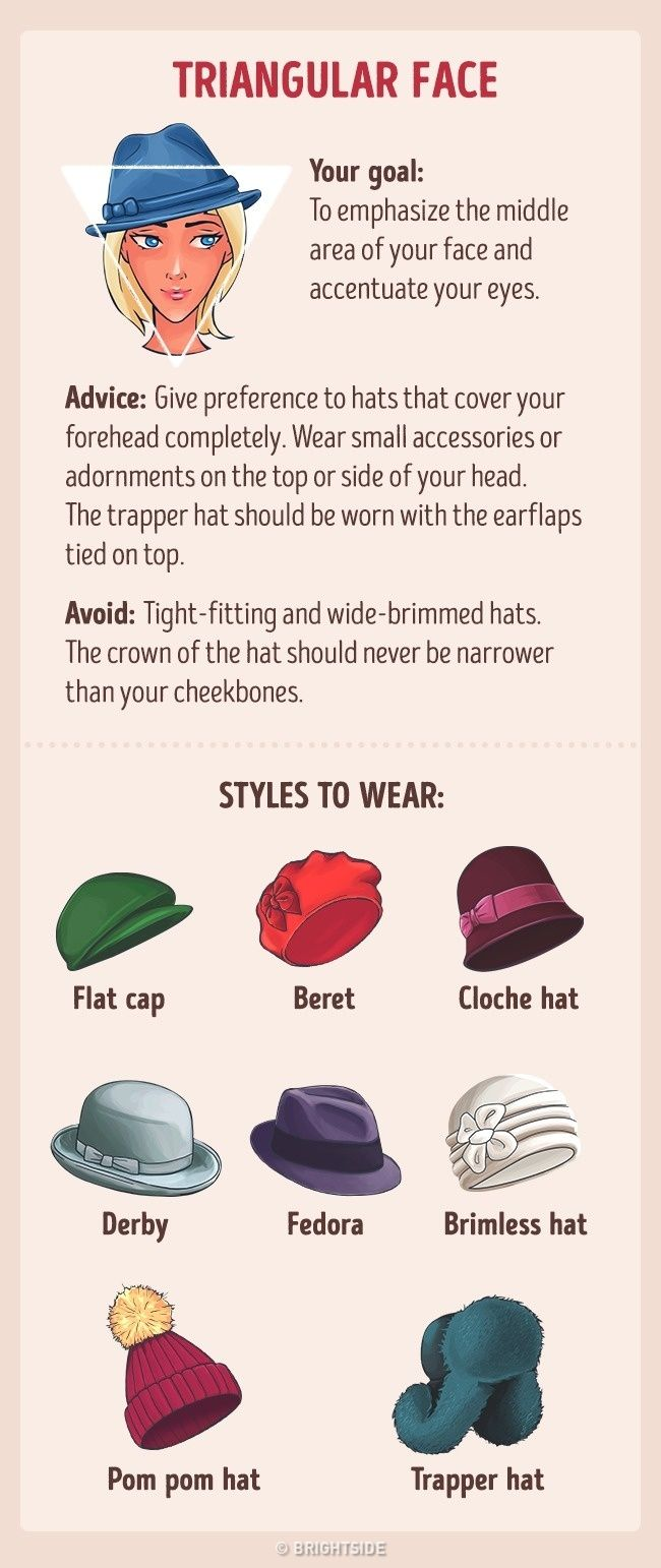 I Need To Go Shopping Right Away Face Shapes Guide Face Shapes Hat Shapes