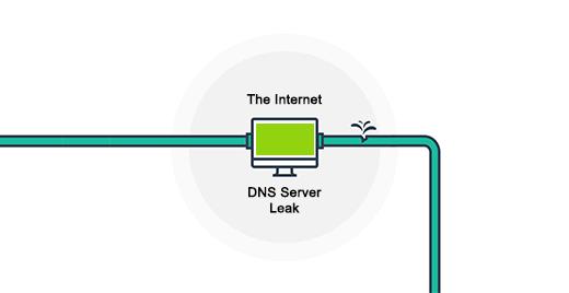 7e957f0961627fd8c3b08d8883b68589 - Looking Up Dns Name For Vpn Server
