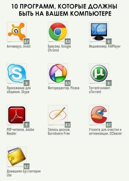 Полезные программы для Windows.