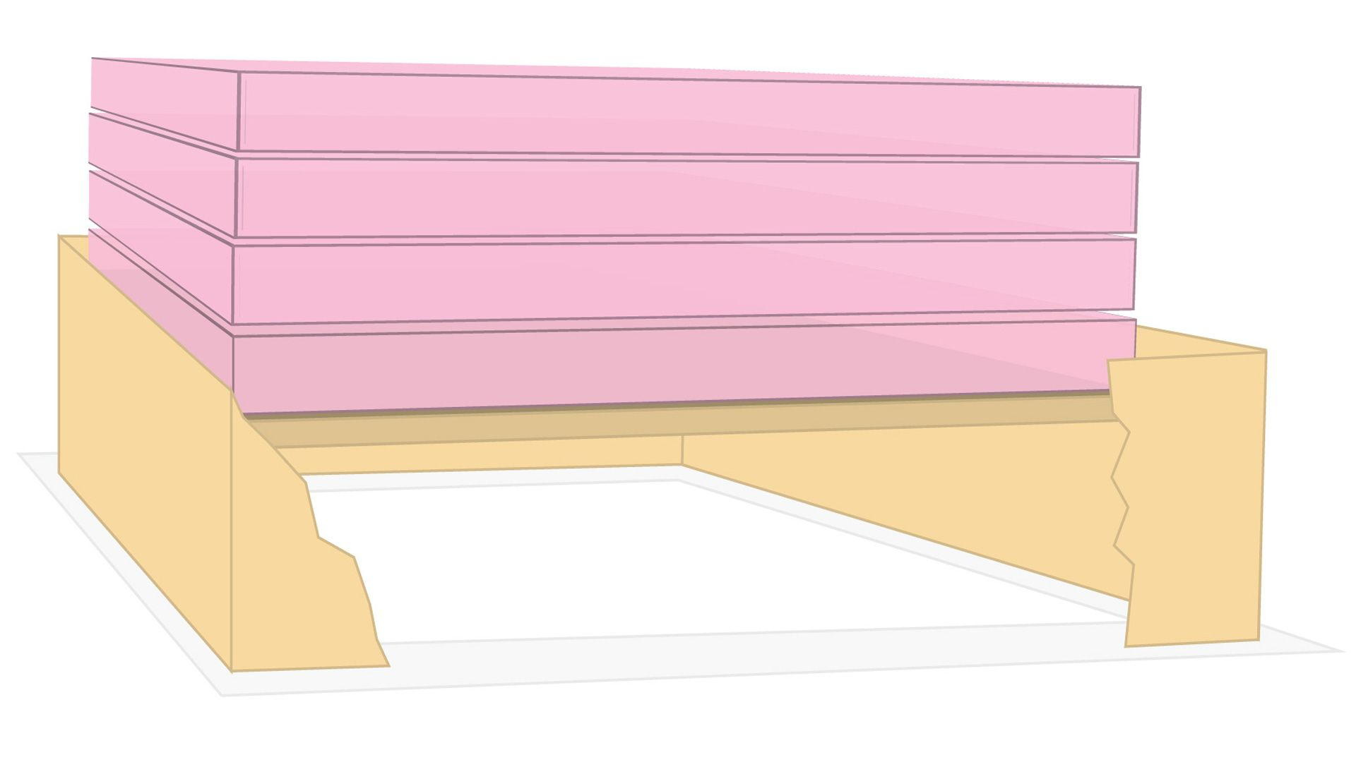 How To Insulate Attic Hatch Panels Diy House Help Attic Remodel Attic Renovation Attic Design