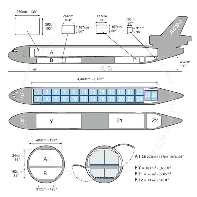 Boeing MD 11F Freighter Diagram (ACS Http://www