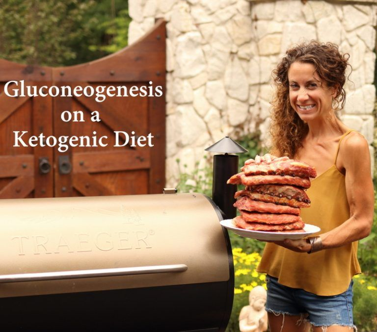 what is ketogenic diet maria mind and body
