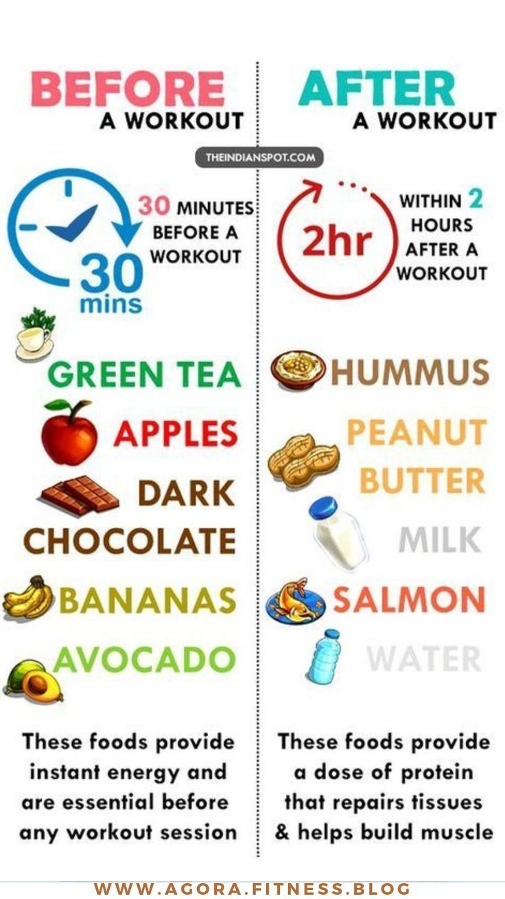 Pre And Post Workout Foods: What to Eat Before and After a Workout
