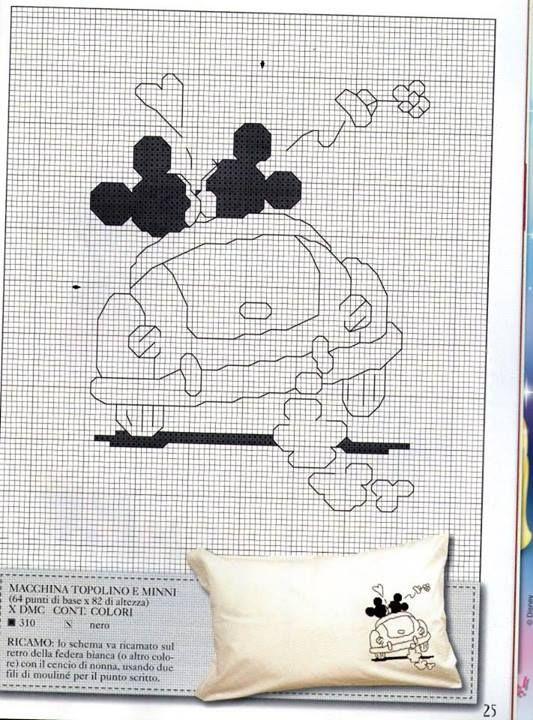 #Grafico #Ponto Cruz #Casal: