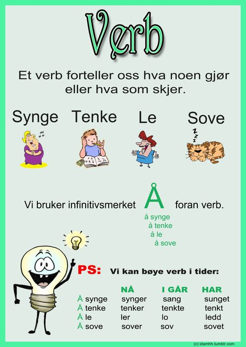 Ida Heen Aaland Skole Skriving Grammatikk