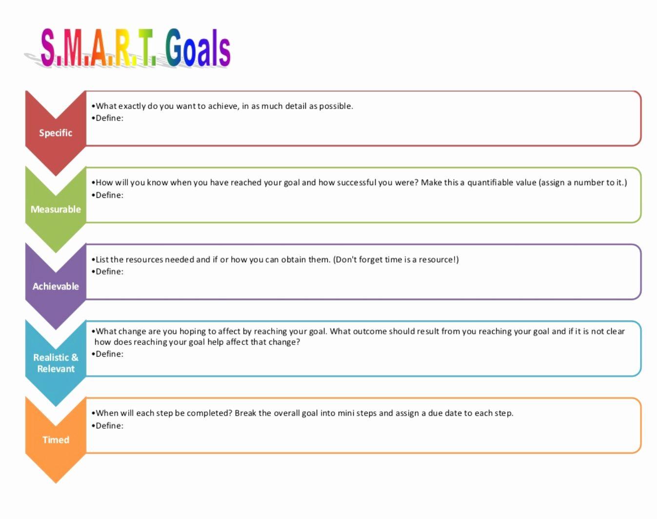 Goal Action Plan Template Fresh Smart Goals Obgyn Bakersfield Ca