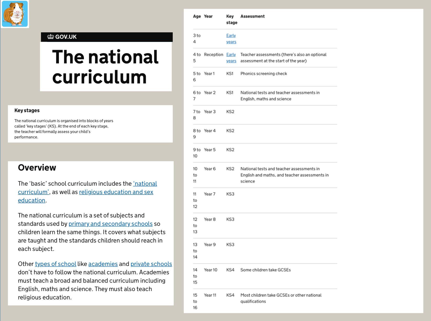 The national curriculum National curriculum, Curriculum