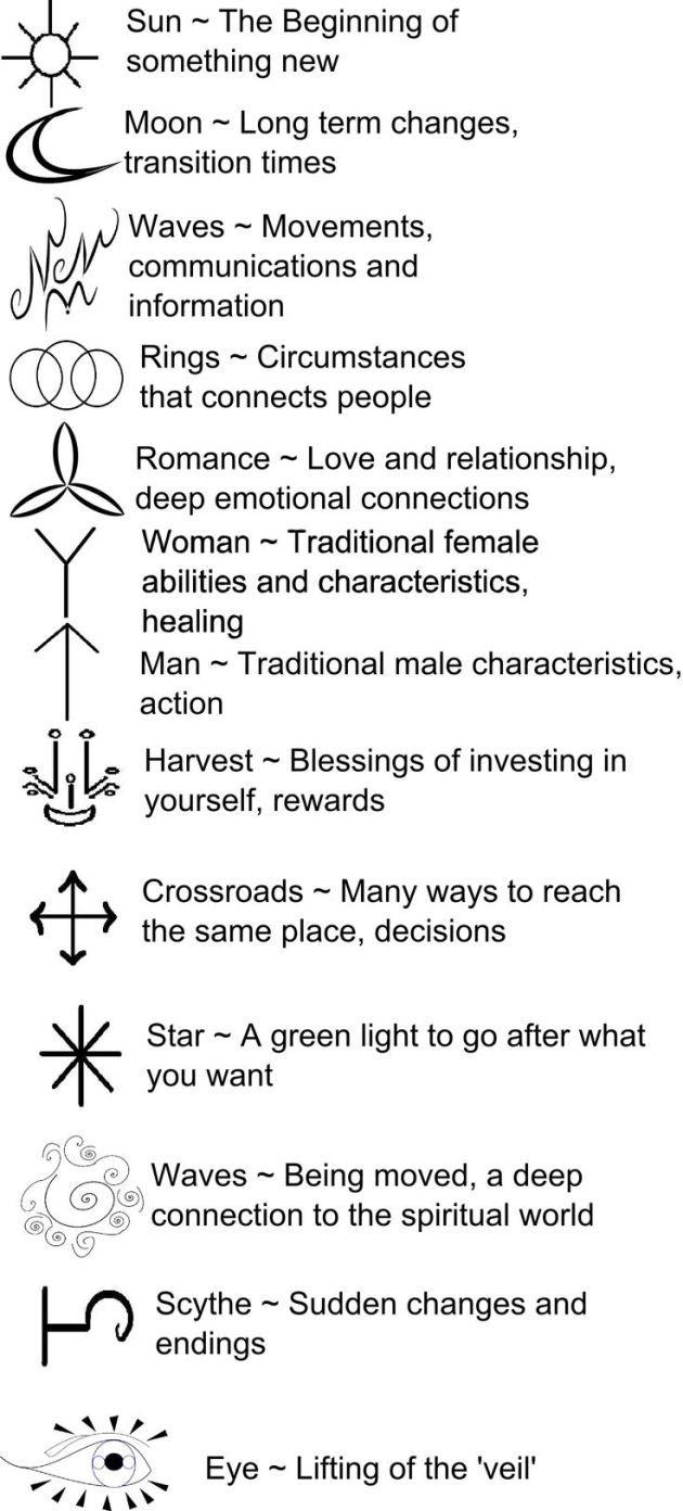 witches runes chart | Symbolism | witchcraft | Spells ...