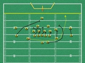Pin On Youth Football Plays