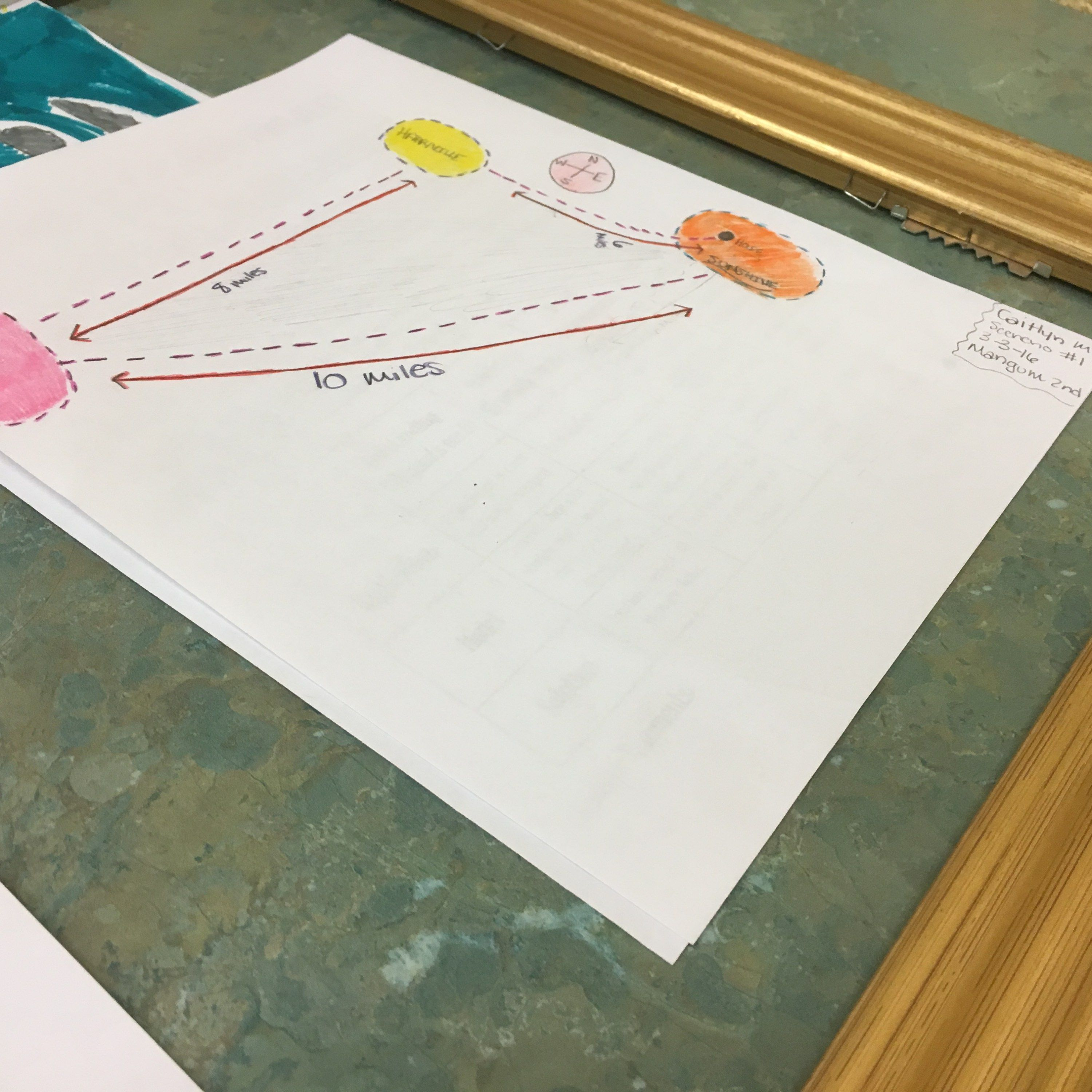 Friday Favorites Pythagorean Theorem Drawing Activity