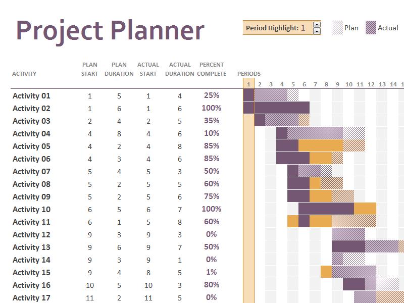 gantt project planner free download