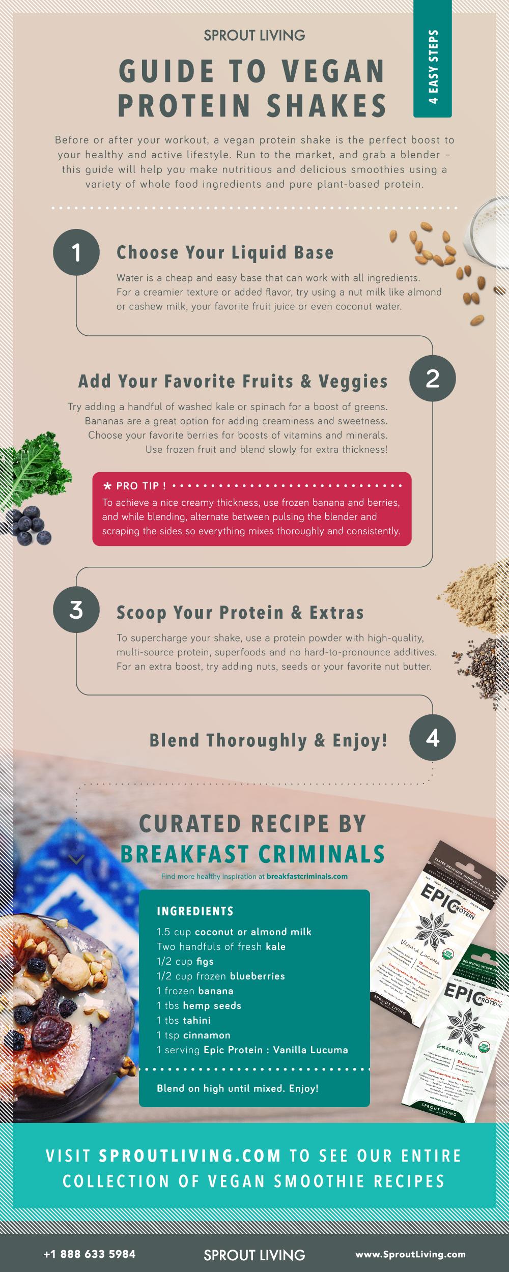 guide til proteinpulver