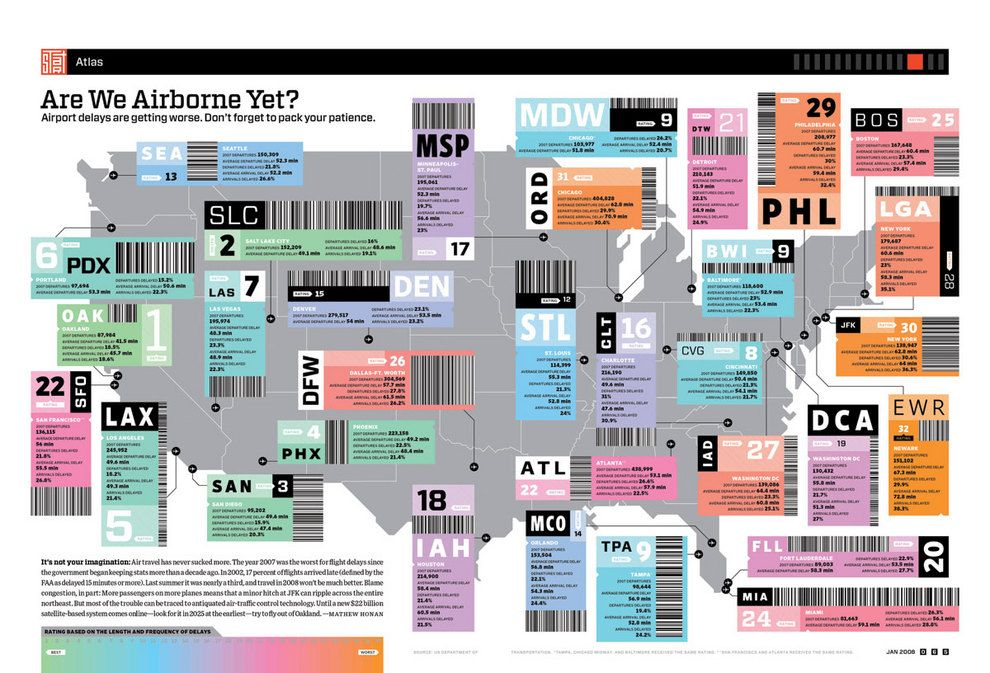 WIRED Infographic Contest Winner: \