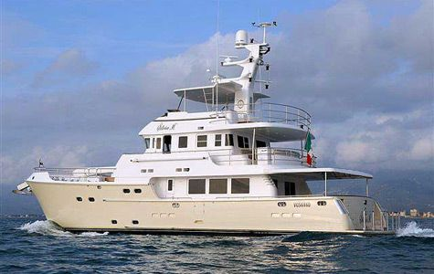 Nordhaven- incredible boats | Boat design, Motor yacht ...
