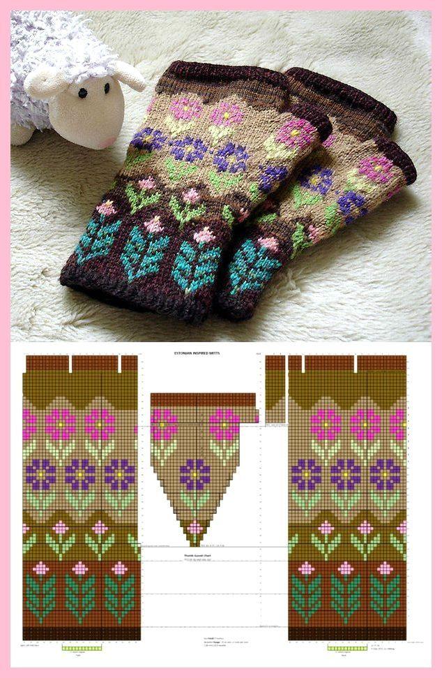 Photo of Der Neuen : breiwerk,  motiffairisle #puntofairisle #crochetbeaniepattern #knitt…