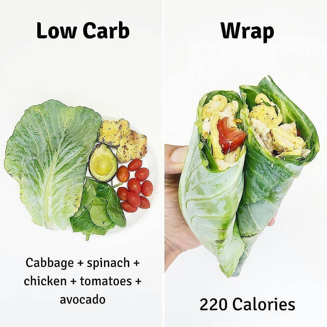 Daily Calories Tips On Instagram What Food Choices Do