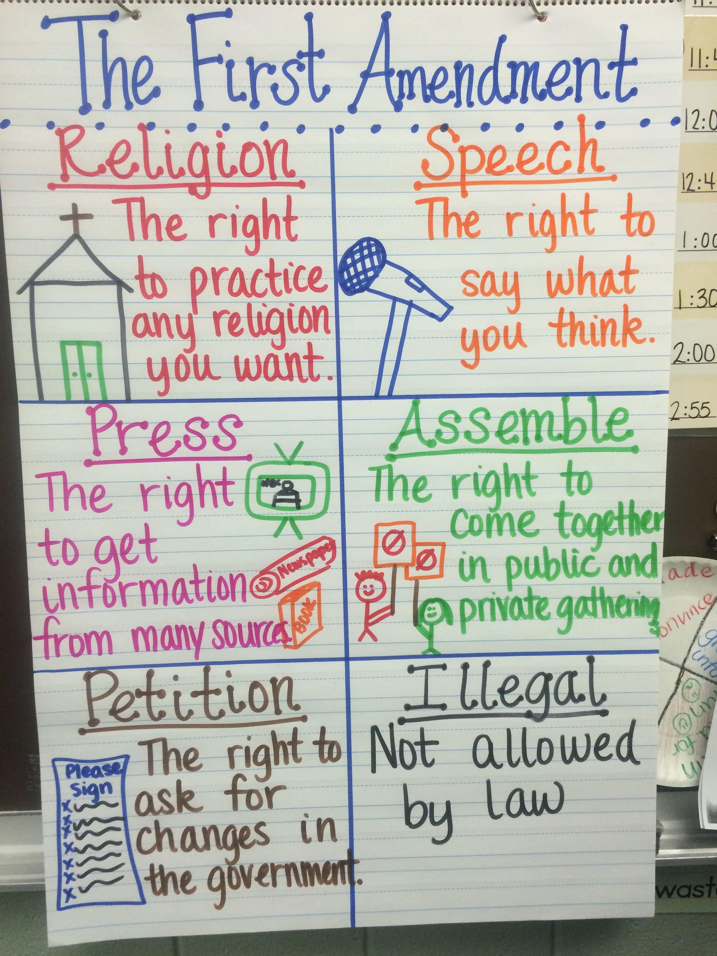 First Amendment Anchor Chart