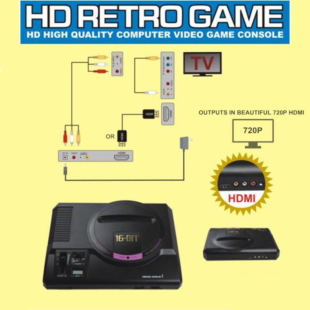2017 Newest Hdmi Video Game Console Sega Genesis 18in1
