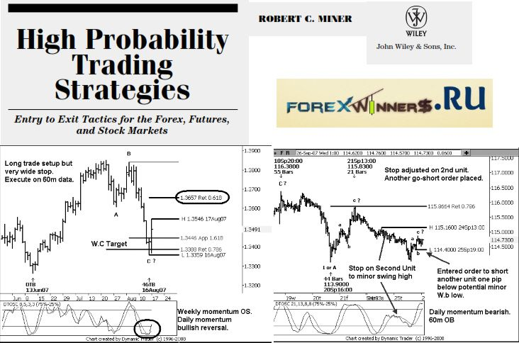 High probability trading strategies forex forest products and timberland investment conference vancouver