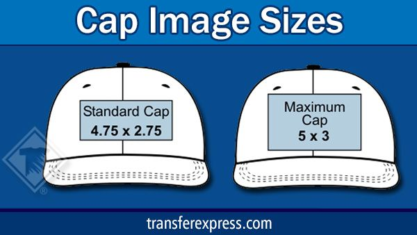 Sizing chart with common cap design image sizes Learn more at