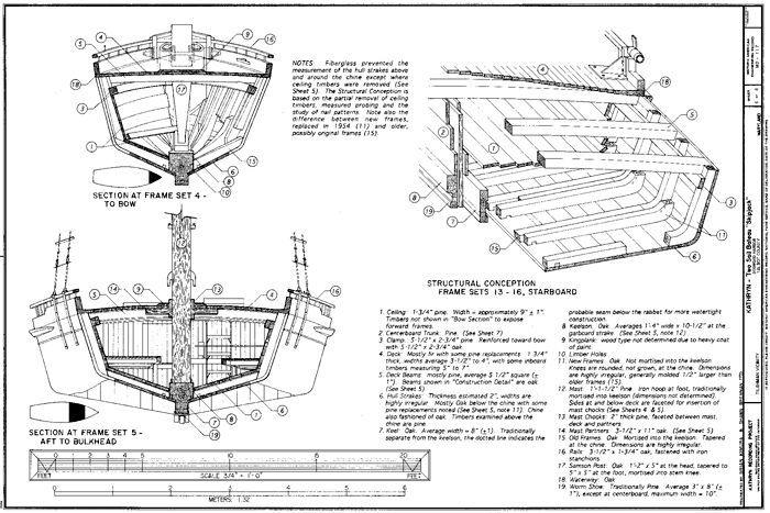 Diy Free Model Boat Plans Wooden Download Wood Metal Bandsaw