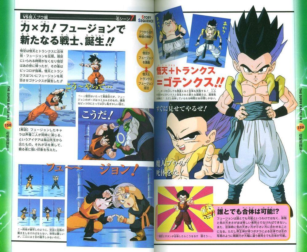 Tv anime guide dragon ball z son goku densetsu テレビアニメ完全ガイド ドラゴンボ