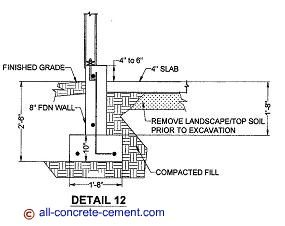Garage slab section google search garage pinterest for Footing size for 2 story house