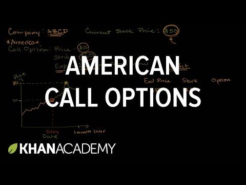 American option trading from europe