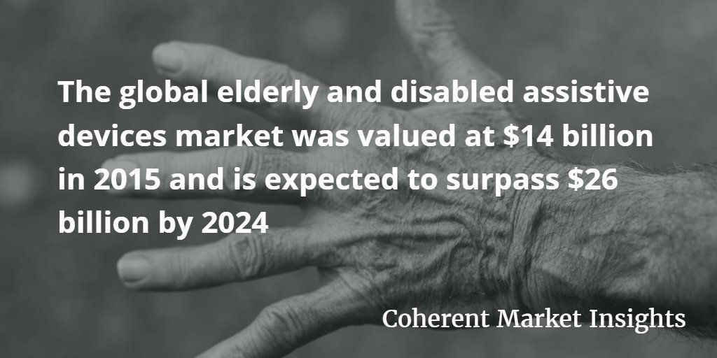 Global Elderly and Disabled Assistive Devices Market, By End User ...