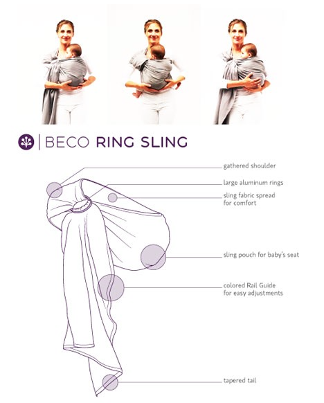 Beco Ring Sling Instructions Beco Pinterest Ring Sling Baby