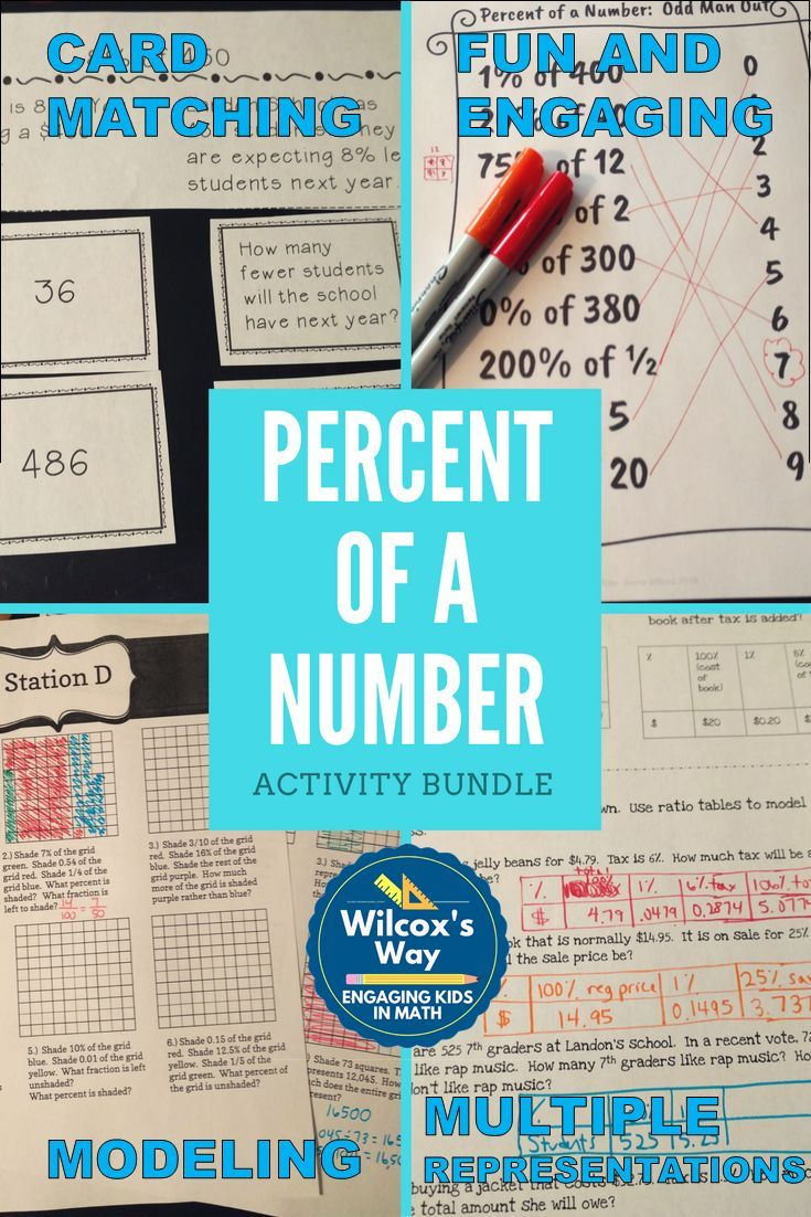 Percent of a Number Activity Bundle | Percents, Activities and Maths
