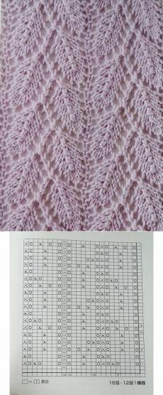 Photo of Wunderbare durchbrochene Muster, die Nadeln stricken  #durchbrochene #muster #na…